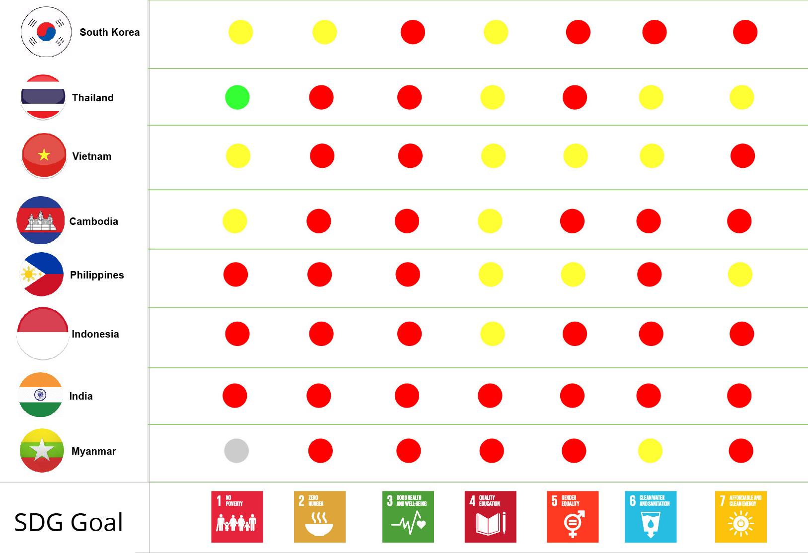AVPN_SDGs_dashboard