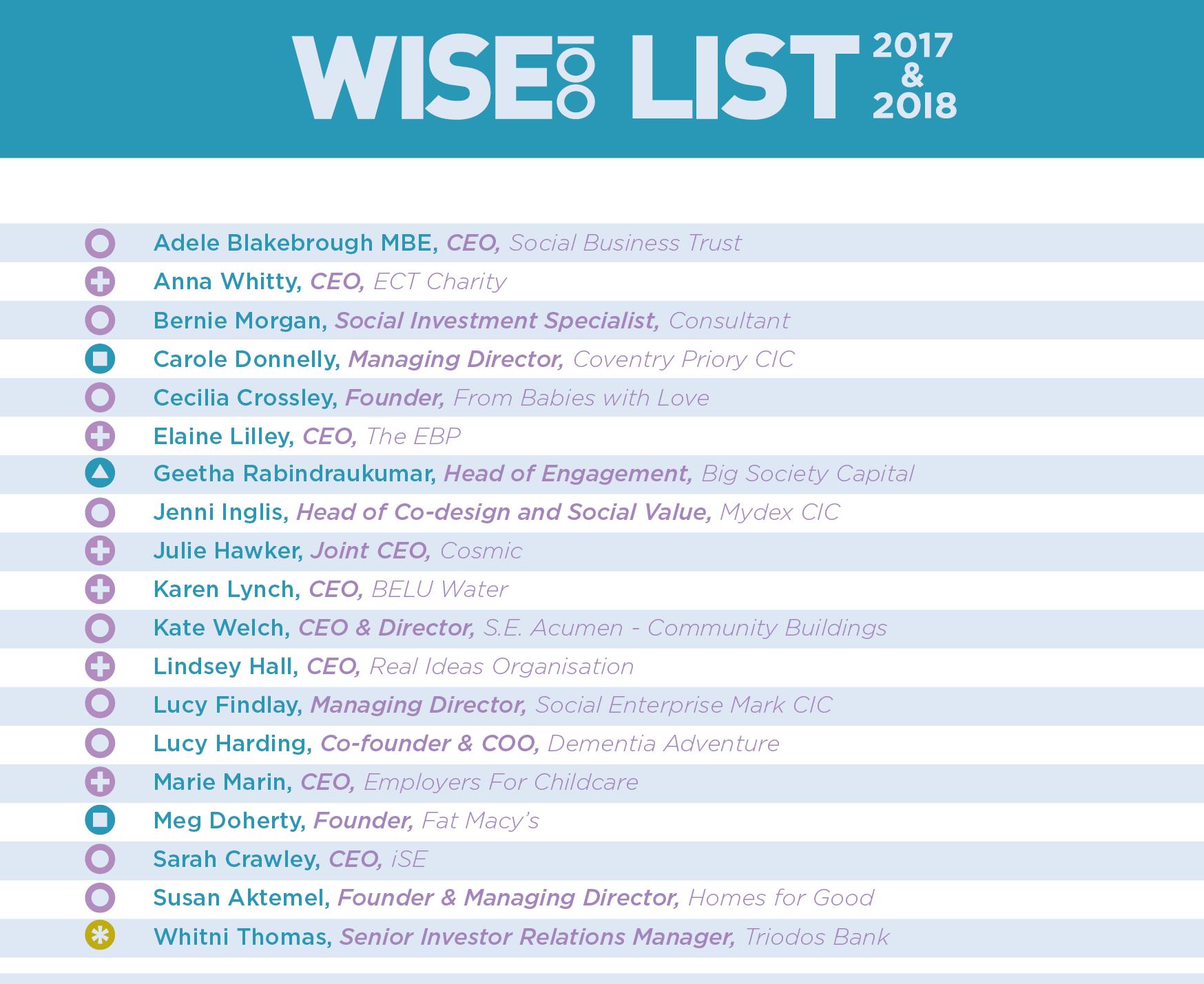 WISE100 2017 + 2018 list