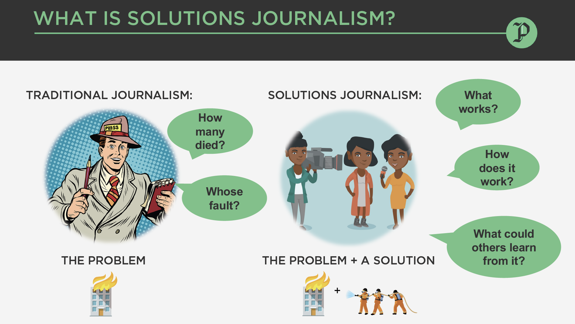 What is solutions journalism