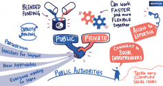 EVPA20_Workshop Public Sector