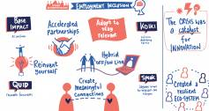 EVPA Conference illustration - high impact ventures