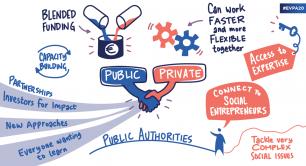 EVPA20_Workshop Public Sector
