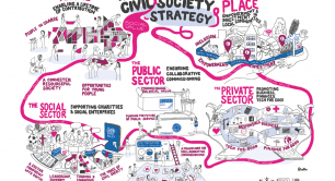 Civil Society Strategy drawing